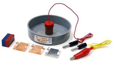 Набор по электролизу